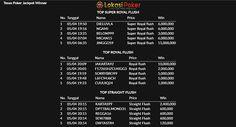 Tips Meningkatkan Peluang Mendapatkan Jackpot Poker Online