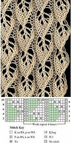 Crochet Patterns Lace Knitted pattern with knitting pattern Lace Knitting Stitches, Lace Knitting Patterns, Knitting Charts, Lace Patterns, Knitting Designs, Knitting Yarn, Hand Knitting, Stitch Patterns, Gilet Crochet