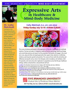 Expressive Arts in Healthcare and Mind-Body Medicine, three day course July 12, 13, 14th, 2013.