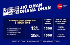 Right after canceling the Summer Surprise offer on the call of TRAI, Reliance Jio has announced Jio Dhan Dhana Dhan offer. With the latest offer, users will have the chance to get free services for next three months. Let's dig into the details.