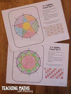 Times Tables Activity: Geometric Multiplication Circles by Alison Hislop Montessori Math, Homeschool Math, Homeschooling, Math Multiplication, Maths Puzzles, Math Work, Fun Math, Circle Math, Waldorf Math