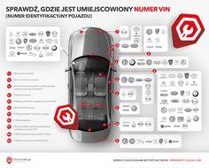 Jak sprawdzić VIN samochodu? Audi A4, Cars And Motorcycles, Motorbikes, Techno, Jeep, Life Hacks, Infographic, Garage, Education