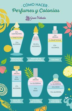 Looking for a new perfume this winter? Here are the most glamorous perfumes for people to make sure you smell magnificent at your upcoming party. Perfume Store, Perfume Oils, Essential Oil Perfume, Essential Oils, Beauty Care, Diy Beauty, Best Fragrances, Shampoo Bar, Natural Cosmetics