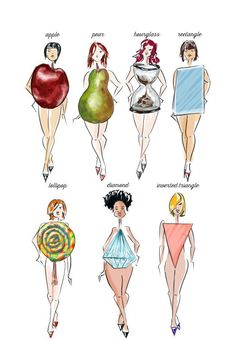 Different styles look better on some than others. We all want to look good, that's a given. To look your best, you need to dress for your body type.