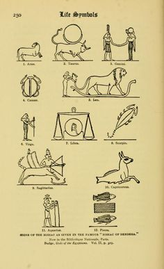 Signs of zodiac from Dendera https://ia801404.us.archive.org/BookReader/BookReaderImages.php?zip=/29/items/lifesymbolsasrel00gold/lifesymbolsasrel00gold_jp2.zip&file=lifesymbolsasrel00gold_jp2/lifesymbolsasrel00gold_0342.jp2&scale=4&rotate=0