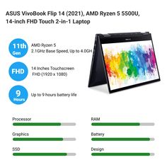 Asus vivobook 14 is a versatile laptop that flexibility to fold by 360 degrees, use it as tablet or normal laptop. It has 14 inch full HD touchscreen display giving the best views in different modes. 2 In, Laptops, Convertible, Flexibility, Display, Touch, Floor Space, Infinity Dress, Back Walkover