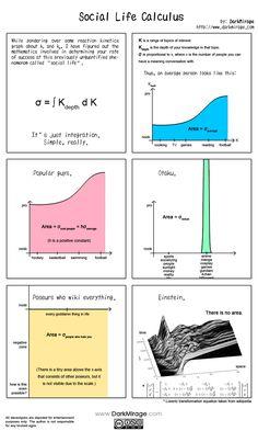 Social Life Calculus