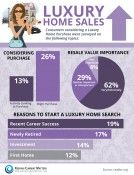 Luxury Home Sales - #RealEstate #Homes #Weston #BrowardCounty #Florida