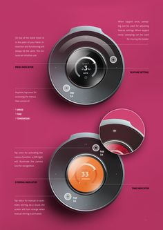 Electrolux Stand Mixer by Peter Braakhuis, via Behance. With design photos and sketches.