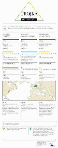 Infografika: jak funguje Trojka a jak probíhaly její záchranné programy