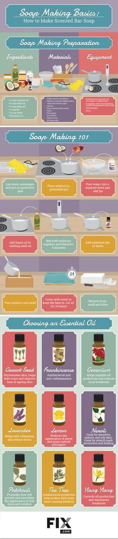 Soap Making Basics How to Make Scented Bar Soap #infographic