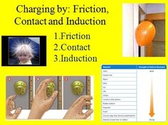 Static Electricity - Charging by induction, contact and friction. Static Electricity - The package includes the lesson and a student lesson handout as a word document. Physical Science, Science Education, Teaching Science, Science Electricity, Static Electricity, High School Chemistry, High School Science, Physics Lessons, Physics Lab
