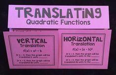 Translating Quadratic Functions (Algebra Foldable)