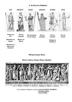 Ιστορία Γ' Δημοτικού Σχεδιαγράμματα Μαθημάτων Greek Mythology, Sheet Music, Education, History, School, Historia, Schools, Training, Music Sheets