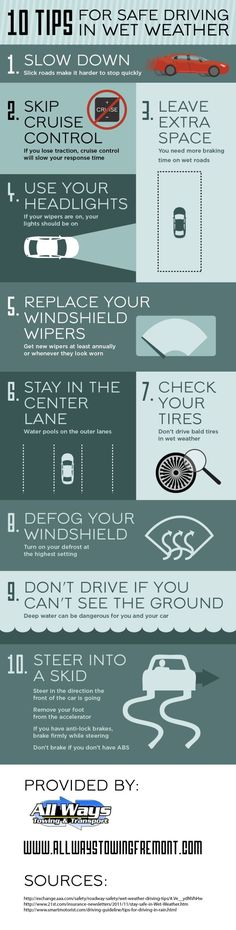 Do you use your headlights when driving in wet weather? If your wipers are on…