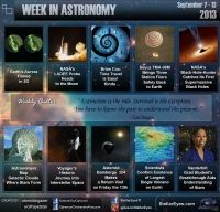 ASTRONOMY IN THIS WEEK - SEPTEMBER 7-13, 2013 Read more: http://www.stellareyes.com/news/photo-sharing/item/62-this-week-in-astronomy.html