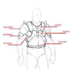 How to draw a Knight . Step by Step Tutorial Fantasy Character Design, Character Drawing, Character Design Inspiration, Armadura Medieval, Medieval Knight, Medieval Armor, Armor Concept, Concept Art, Knight Drawing