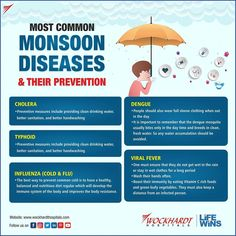 Monsoon surely brings a relief to the scorching heat but with that comes common diseases, that we should be aware about. Take necessary precautions during Monsoon and keep vigil on signs and symptoms of the diseases. Health Tips, Health Care, Best Hospitals, Signs And Symptoms, Cardiology, Neurology, Day And Time, Monsoon, Pediatrics