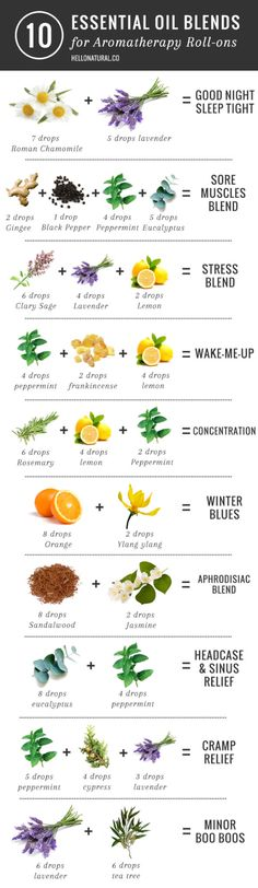 nice Essential oil blends for Aromatherapy Roll-ons
