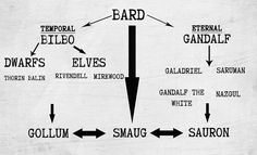 THE FINE ART DINER: Symbols & the Soul: JRR Tolkien's The Hobbit & Restitutum