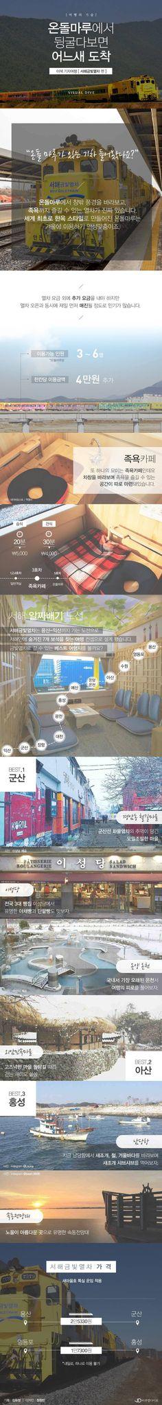서해금빛열차 , 온돌마루 기차여행 [카드뉴스] #train_trip / #cardnews ⓒ 비주얼다이브 무단 복사·전재·재배포 금지