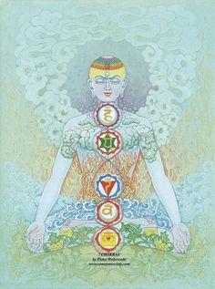 ¿Cómo activar tus Chakras según tu elemento?