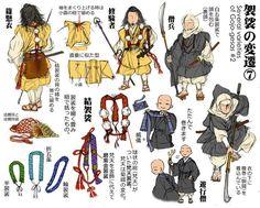 袈裟の変遷(7) 修験者の結袈裟 梵天袈裟 磨紫金袈裟