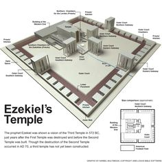 Ezekiels-Temple-Logos.png