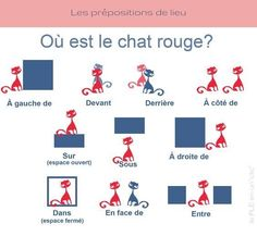 How to say youre welcome in french english french translation prpositions de lieu fandeluxe Image collections