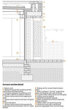 Sallymount Terrace, Dublin by Ryan W. Kennihan Architects