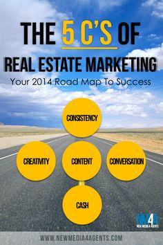 The 5 C's of Real Estate Marketing_pinterest