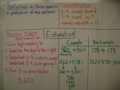 This week we are teaching estimation by rounding to the nearest 10 and to the nearest 100, CCSS 3.NBT.1.    On Monday, we created this anch...