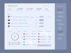 Tackkle - Dashboard 3.0