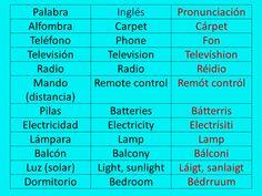 333 mejores imágenes de Ingles | Spanish quotes, English phrases y ...