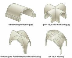 Types of vaults