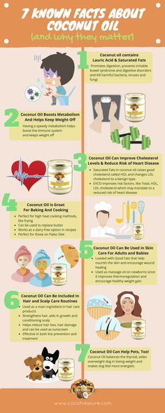 Wonder Fruit:  7 Known Facts About Coconut Oil and Why They Matter. @luvcocotreasure @infochrstophr #coconutbenefits #coconutproductsbenefits #coconutoilbenefits #healthandwellness #healthyfoods