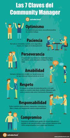 Las 7 claves del #CommunityManager. Infografía en español.
