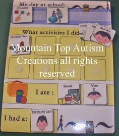 Autism School Digital Communication Board ETSY FOR AUTISM