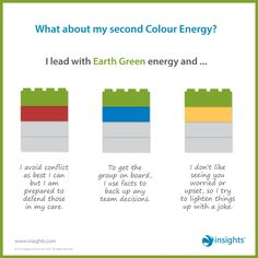 What about my second Colour Energy? I lead with Earth Green energy and... Insights Discovery