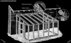 DIY Plans for a Lean-to Greenhouse Attached to Your Home