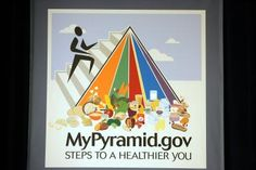 Food Pyramid for kids education | Teach health and nutrition