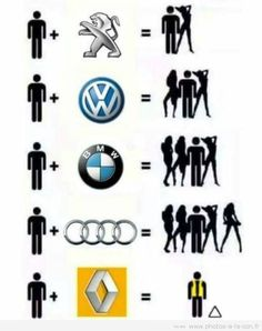 image-drole-voiture Funny Gags, Funny Jokes, Super Funny, Funny Cute, Text Message Meme, Car Brands Logos, Rage Comic, Construction Fails, Car Jokes