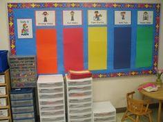 Image detail for -Dillo Digest: Math Work Stations Chapter 3 Math Classroom, Kindergarten Math, Teaching Math, Classroom Ideas, Teaching Ideas, Math Stations, Math Centers, Work Stations, Writing Centers