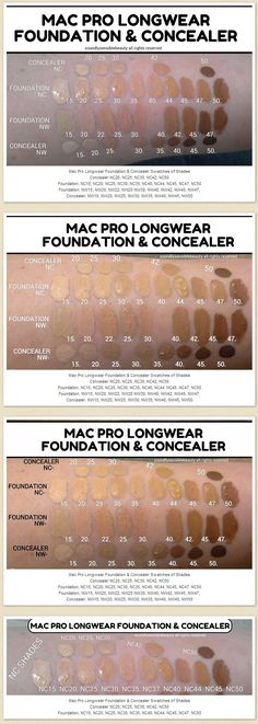 Blogger Soundly Sensible Beauty | MAC Pro Longwear Foundation & Concealer; Review & Swatches of Shades | Mega Swatch ♥