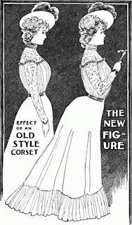 Haltung ohne und mit dem neuen S-Korsett, 1900