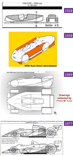 """Evolution of """"Wing Car' and Ground effects concepts, the understanding of aerodynamis with cars was different than planes which was about reducing drag, race cars streamlining is all about introducing drag to counter lift, classic example is the Gurney Flap and undercar voids that create a suction effects. The modern race car can now physical drive on the roof of a tunnel upside down at speed and not fall off. (Jagmania article)"""