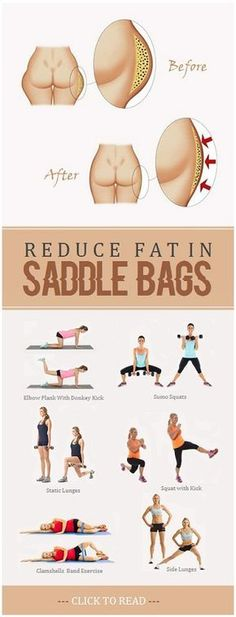 8 Simple Exercises to Reduce Saddlebags Fat. | Posted By: AdvancedWeightLossTips.com |