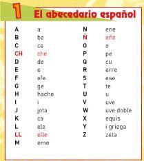 Learning Spanish, Stone Art, English, Journal, French, Drawing, Photos, Inspiration, Spanish