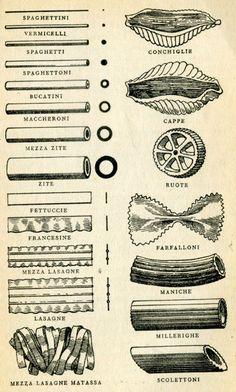 .Vintage Spaghetti, Pasta, Macaroni, Ad, Advertising