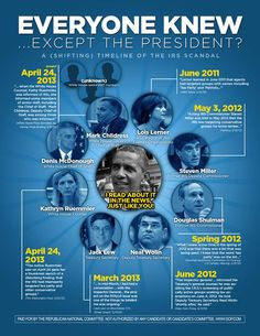 """LIE: """"I read about it in the news just like you"""" -Pres. Obama.  TRUTH: The truth will come out."""